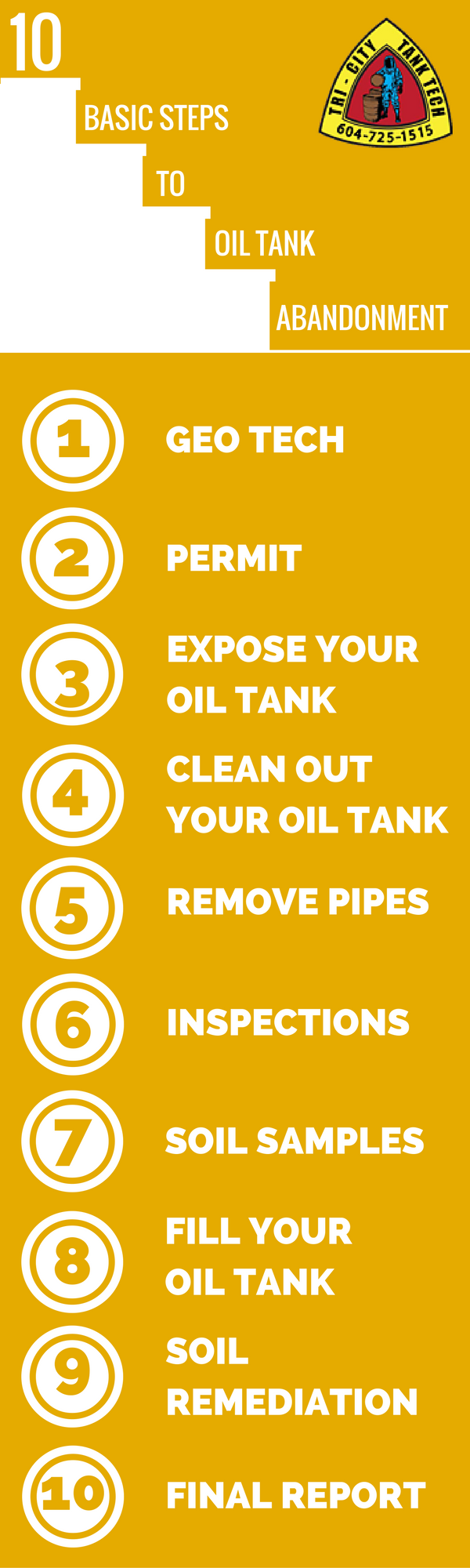 10-basic-steps-to-oil-tank-abandonment-image