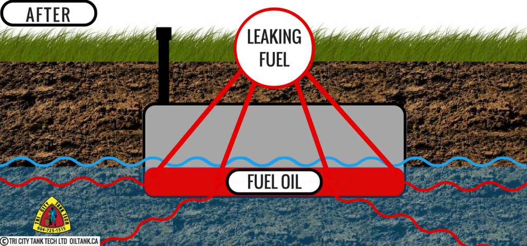 oil-tank-removal-leaking-fuel-image