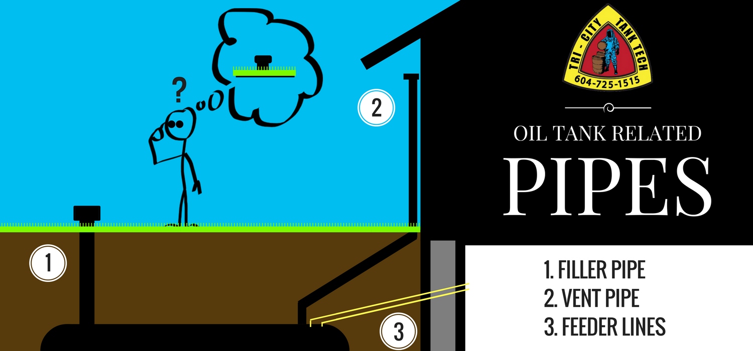 oil-tank-removal-pipes-image