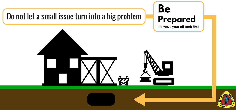 oil-tank-removal-renovation-image